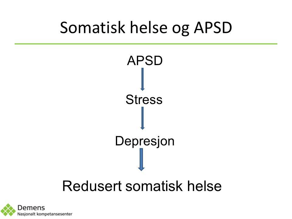 Somatisk helse og APSD Stress APSD Depresjon Redusert somatisk helse