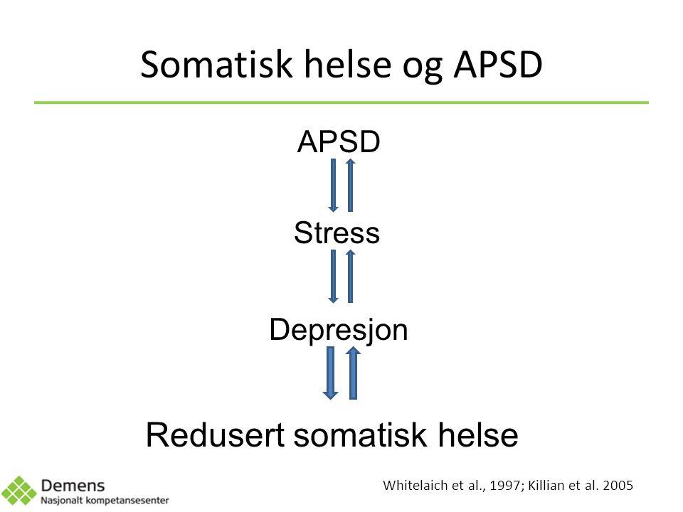 Somatisk helse og APSD Stress APSD Depresjon Redusert somatisk helse Whitelaich et al., 1997; Killian et al.