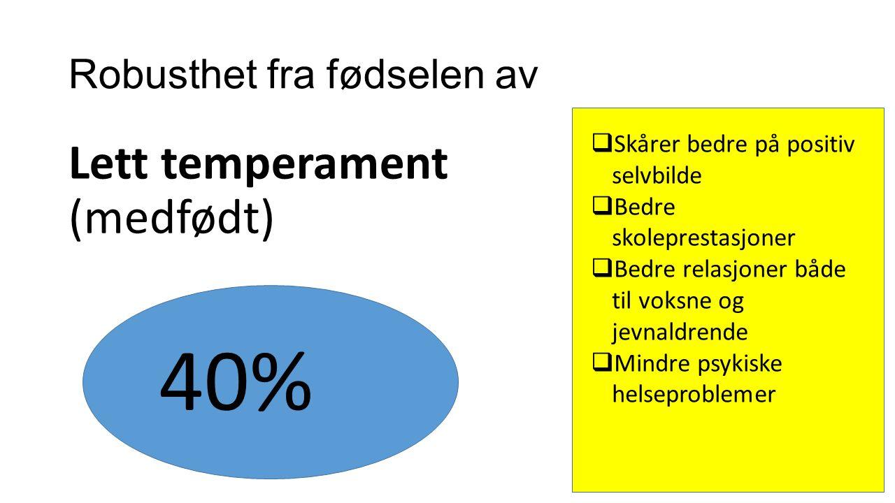 Robusthet fra fødselen av Lett temperament (medfødt)  Skårer bedre på positiv selvbilde  Bedre skoleprestasjoner  Bedre relasjoner både til voksne og jevnaldrende  Mindre psykiske helseproblemer 40%