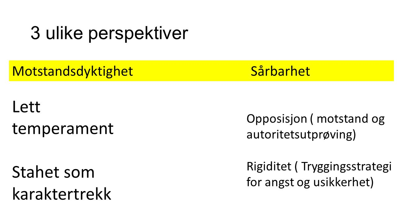 3 ulike perspektiver Motstandsdyktighet Sårbarhet Lett temperament Stahet som karaktertrekk Opposisjon ( motstand og autoritetsutprøving) Rigiditet ( Tryggingsstrategi for angst og usikkerhet)
