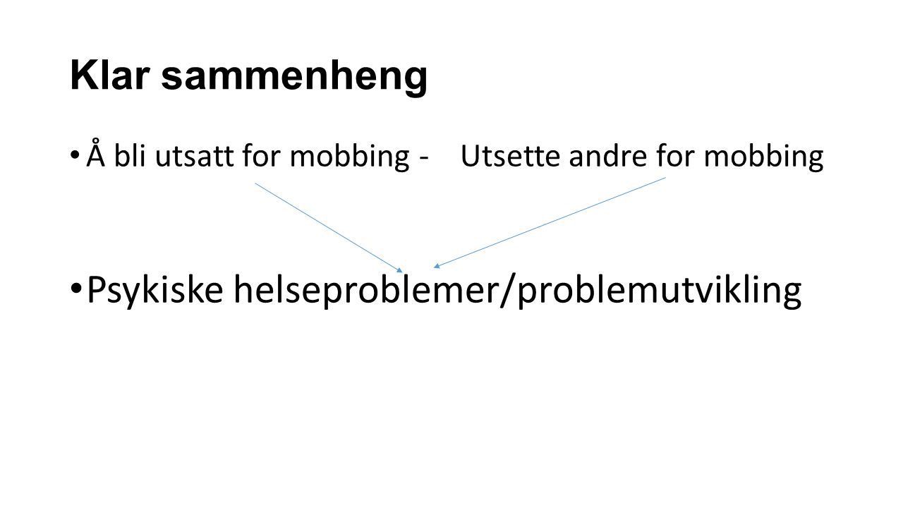 Klar sammenheng Å bli utsatt for mobbing - Utsette andre for mobbing Psykiske helseproblemer/problemutvikling