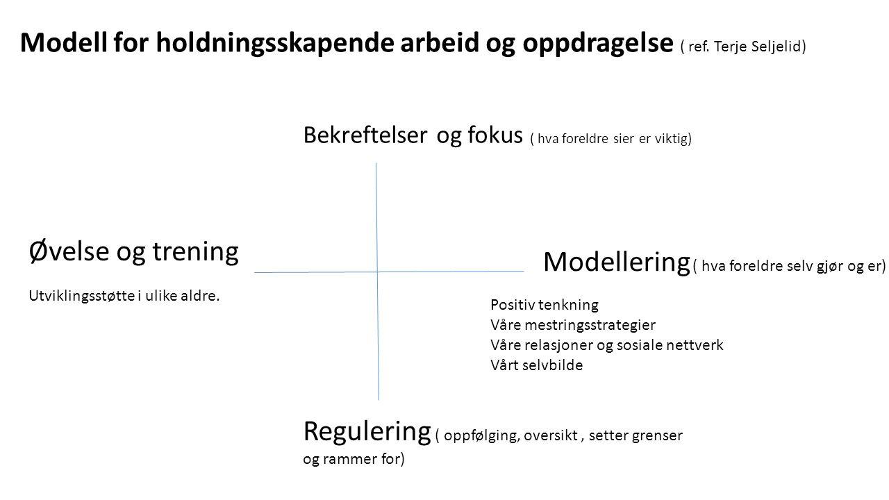 Modell for holdningsskapende arbeid og oppdragelse ( ref.