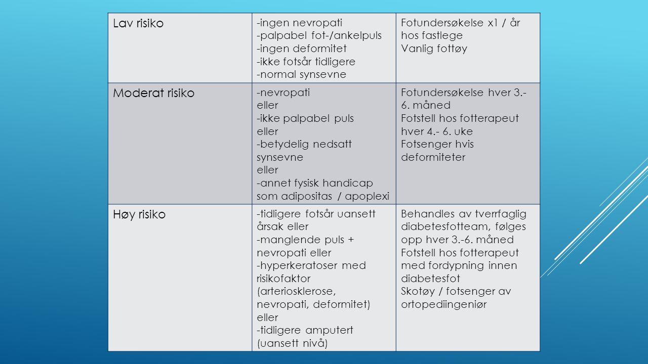 Lav risiko -ingen nevropati -palpabel fot-/ankelpuls -ingen deformitet -ikke fotsår tidligere -normal synsevne Fotundersøkelse x1 / år hos fastlege Vanlig fottøy Moderat risiko -nevropati eller -ikke palpabel puls eller -betydelig nedsatt synsevne eller -annet fysisk handicap som adipositas / apoplexi Fotundersøkelse hver 3.- 6.