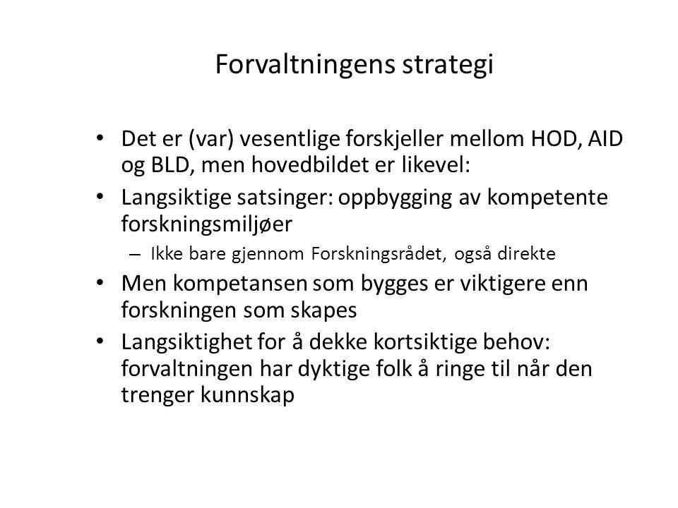 Forvaltningens strategi Det er (var) vesentlige forskjeller mellom HOD, AID og BLD, men hovedbildet er likevel: Langsiktige satsinger: oppbygging av k