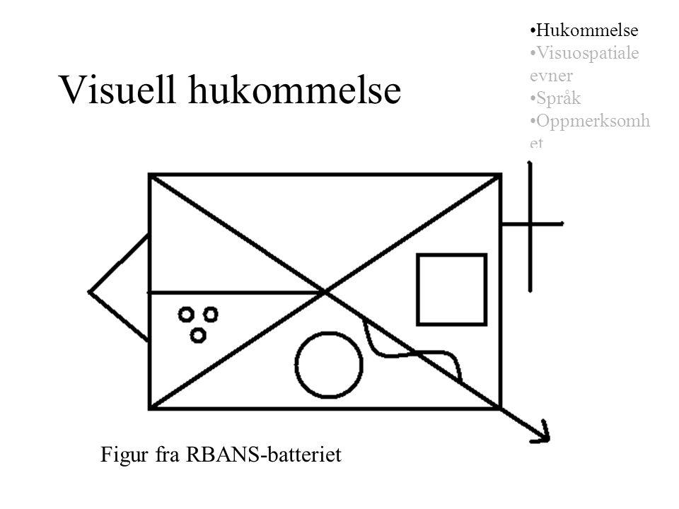 Visuell hukommelse Hukommelse Visuospatiale evner Språk Oppmerksomh et Figur fra RBANS-batteriet