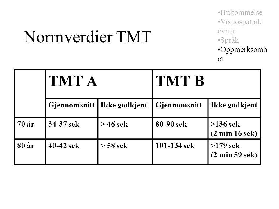 Normverdier TMT TMT ATMT B GjennomsnittIkke godkjentGjennomsnittIkke godkjent 70 år34-37 sek> 46 sek80-90 sek>136 sek (2 min 16 sek) 80 år40-42 sek> 58 sek101-134 sek>179 sek (2 min 59 sek) Hukommelse Visuospatiale evner Språk Oppmerksomh et