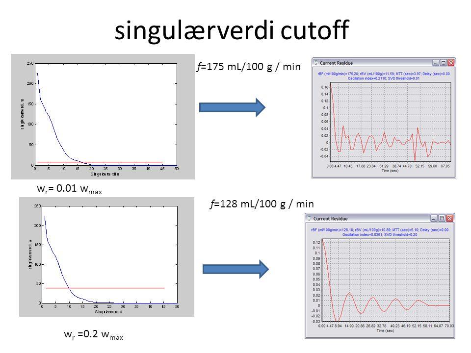 singulærverdi cutoff w r =0.2 w max w r = 0.01 w max f=175 mL/100 g / min f=128 mL/100 g / min