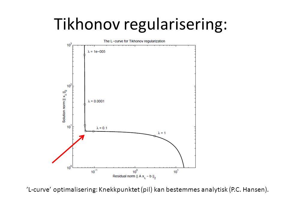 Tikhonov regularisering: 'L-curve' optimalisering: Knekkpunktet (pil) kan bestemmes analytisk (P.C.