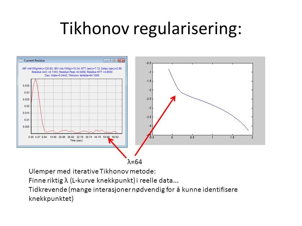 Tikhonov regularisering: Ulemper med iterative Tikhonov metode: Finne riktig λ (L-kurve knekkpunkt) i reelle data...