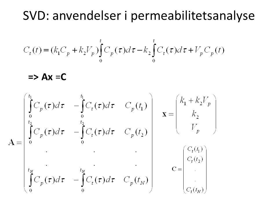 SVD: anvendelser i permeabilitetsanalyse => Ax =C