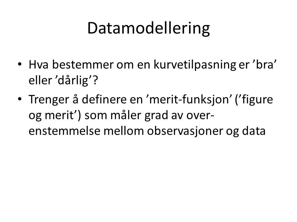 Datamodellering Hva bestemmer om en kurvetilpasning er 'bra' eller 'dårlig'.