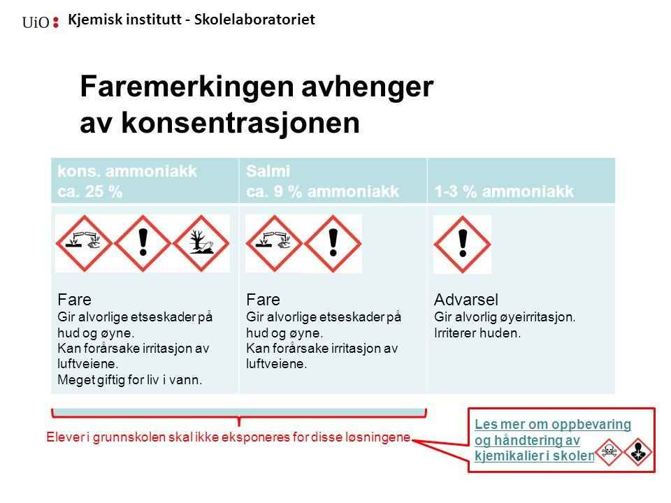Kjemisk institutt - Skolelaboratoriet Faremerkingen avhenger av konsentrasjonen kons. ammoniakk ca. 25 % Salmi ca. 9 % ammoniakk1-3 % ammoniakk Fare G