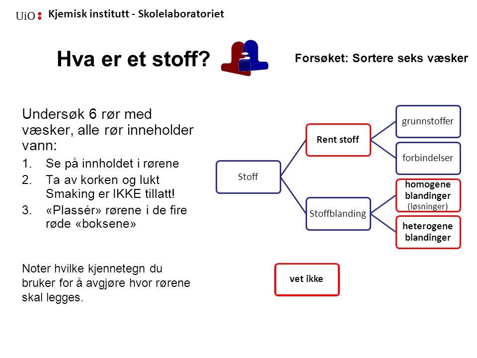 Kjemisk institutt - Skolelaboratoriet Ammoniakk, et forsøk fra samlingen «Kjemi på boks»Kjemi på boks Læremiddelfirmaer: –Ferdige poser til «Kjemi på boks»: http://www.ska-as.nohttp://www.ska-as.no –Utstyr og kjemikalier: http://www.fybikon.no/http://www.fybikon.no/ –Utstyr og kjemikalier: http://kptkomet.no/http://kptkomet.no/ Nyttig lærebok i kjemi: Kjemi for lærere, M.