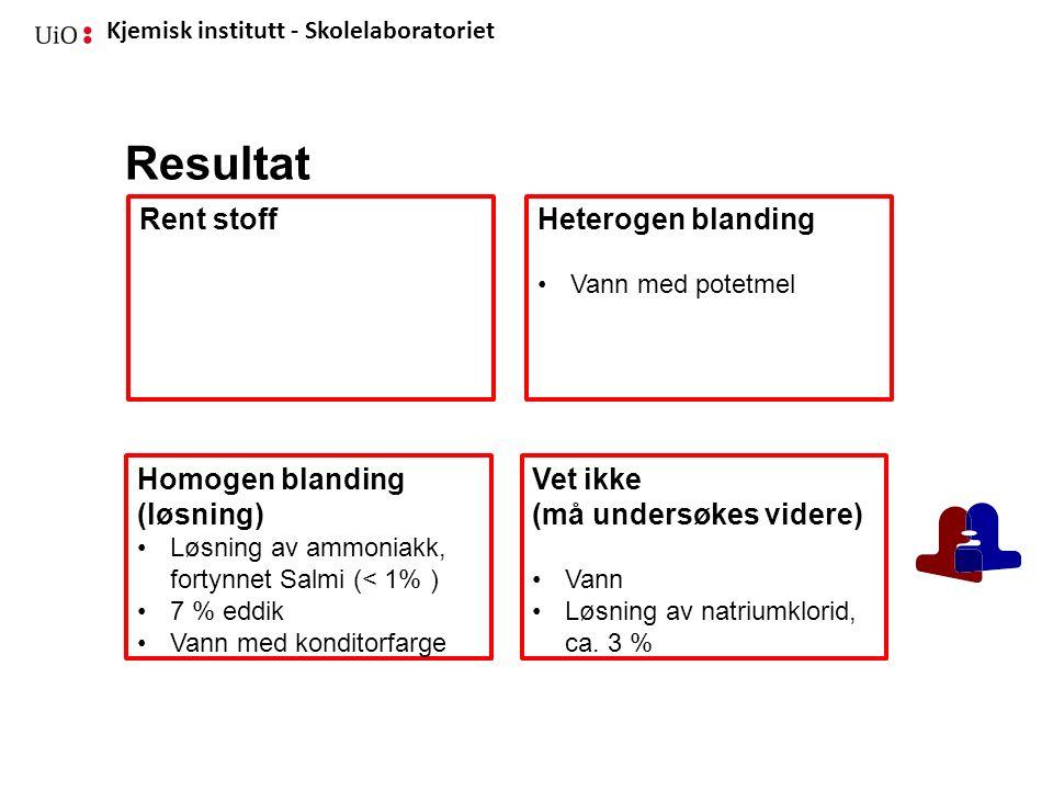 Kjemisk institutt - Skolelaboratoriet Resultat Rent stoff Vet ikke (må undersøkes videre) Vann Løsning av natriumklorid, ca. 3 % Heterogen blanding Va