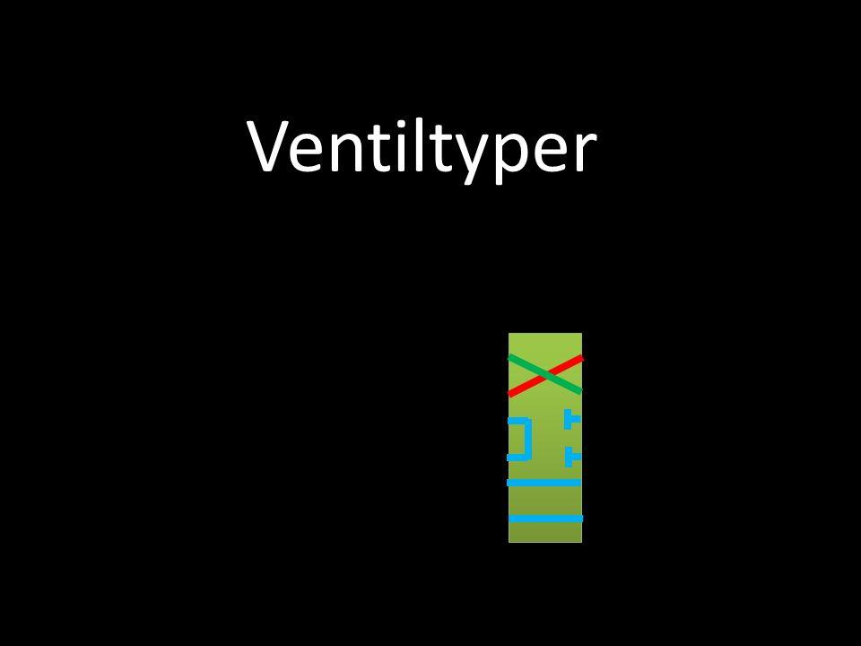 Ventiltyper