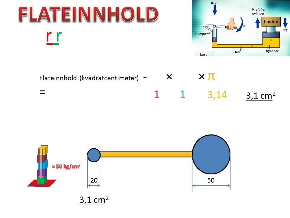 Flateinnhold (kvadratcentimeter) = × × = 3,14 20 50 rr 2,5 3,14 π 1 19,6 cm 2 3,1 cm 2 19,6 cm 2 50