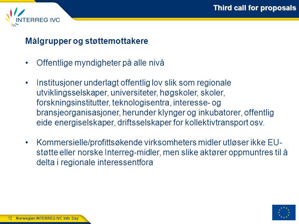 12 Norwegian INTERREG IVC Info Day Målgrupper og støttemottakere Offentlige myndigheter på alle nivå Institusjoner underlagt offentlig lov slik som regionale utviklingsselskaper, universiteter, høgskoler, skoler, forskningsinstitutter, teknologisentra, interesse- og bransjeorganisasjoner, herunder klynger og inkubatorer, offentlig eide energiselskaper, driftsselskaper for kollektivtransport osv.