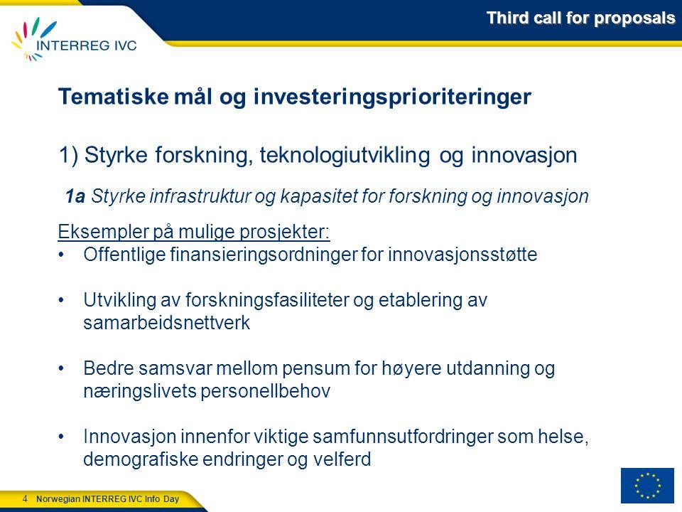 4 Norwegian INTERREG IVC Info Day Tematiske mål og investeringsprioriteringer 1) Styrke forskning, teknologiutvikling og innovasjon 1a Styrke infrastruktur og kapasitet for forskning og innovasjon Eksempler på mulige prosjekter: Offentlige finansieringsordninger for innovasjonsstøtte Utvikling av forskningsfasiliteter og etablering av samarbeidsnettverk Bedre samsvar mellom pensum for høyere utdanning og næringslivets personellbehov Innovasjon innenfor viktige samfunnsutfordringer som helse, demografiske endringer og velferd Third call for proposals