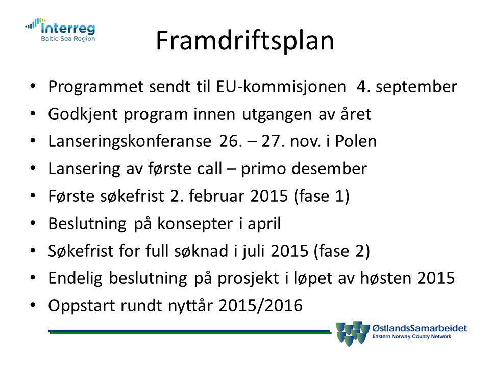 Framdriftsplan Programmet sendt til EU-kommisjonen 4. september Godkjent program innen utgangen av året Lanseringskonferanse 26. – 27. nov. i Polen La