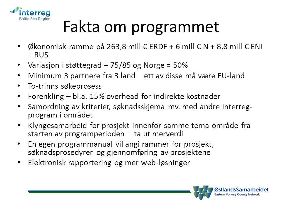 Fakta om programmet Økonomisk ramme på 263,8 mill € ERDF + 6 mill € N + 8,8 mill € ENI + RUS Variasjon i støttegrad – 75/85 og Norge = 50% Minimum 3 partnere fra 3 land – ett av disse må være EU-land To-trinns søkeprosess Forenkling – bl.a.