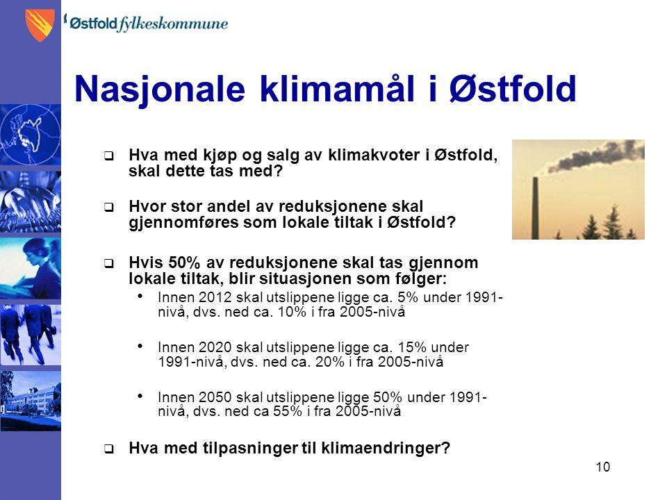 10 Nasjonale klimamål i Østfold  Hva med kjøp og salg av klimakvoter i Østfold, skal dette tas med?  Hvor stor andel av reduksjonene skal gjennomfør
