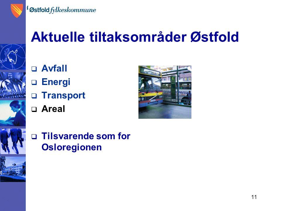 11 Aktuelle tiltaksområder Østfold  Avfall  Energi  Transport  Areal  Tilsvarende som for Osloregionen