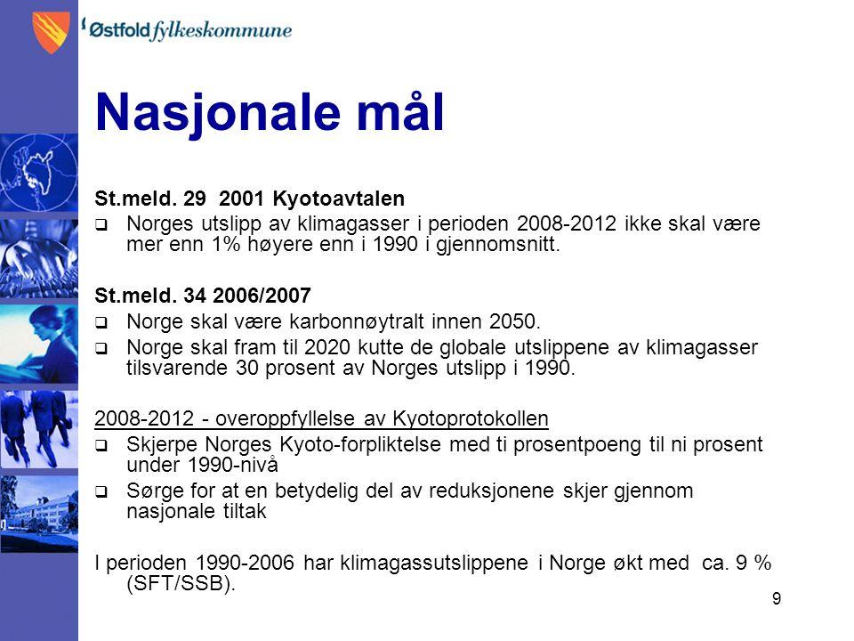 9 Nasjonale mål St.meld. 29 2001 Kyotoavtalen  Norges utslipp av klimagasser i perioden 2008-2012 ikke skal være mer enn 1% høyere enn i 1990 i gjenn