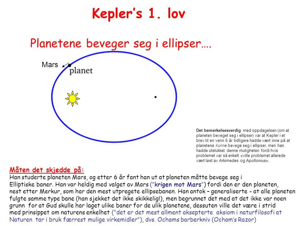 Planetene beveger seg i ellipser….Kepler's 1.