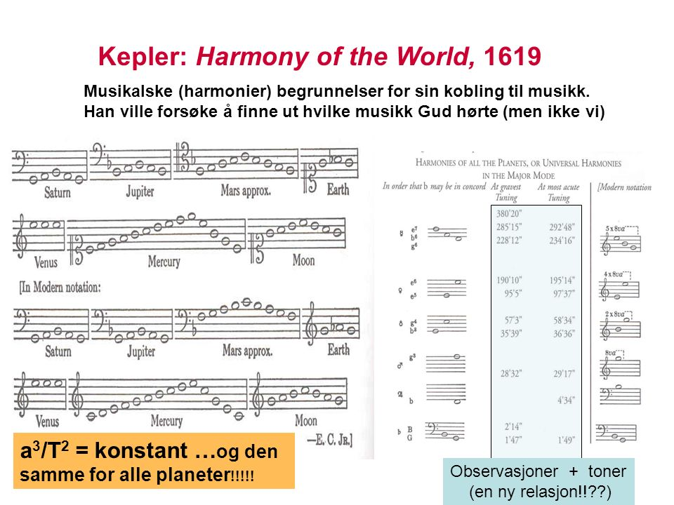 Kepler: Harmony of the World, 1619 Musikalske (harmonier) begrunnelser for sin kobling til musikk.