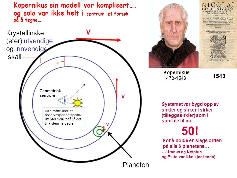 Geometrisk sentrum Kopernikus sin modell var komplisert….