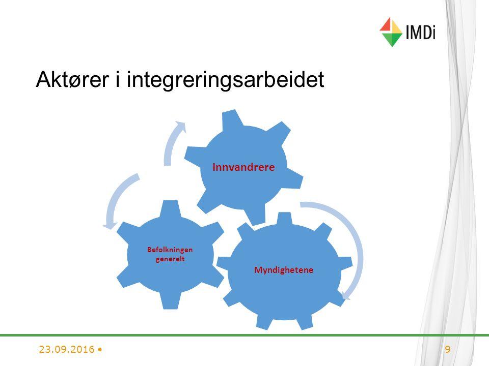 Aktører i integreringsarbeidet 23.09.2016 9 Myndighetene Befolkningen generelt Innvandrere