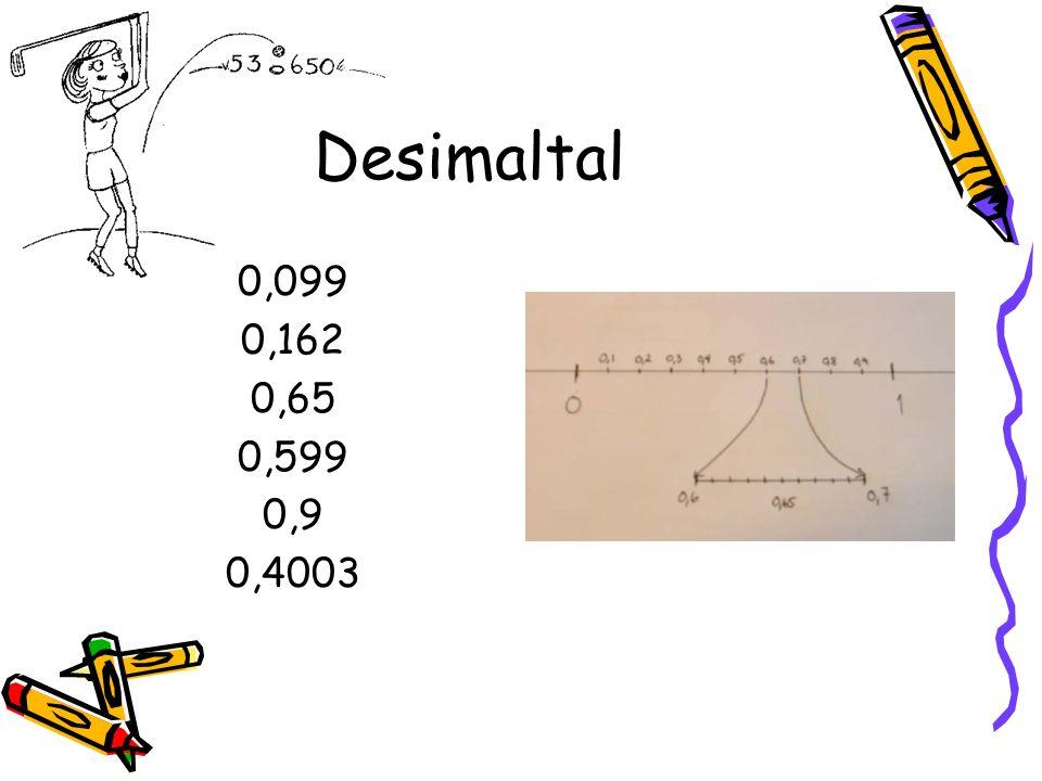 Desimaltal 0,099 0,162 0,65 0,599 0,9 0,4003