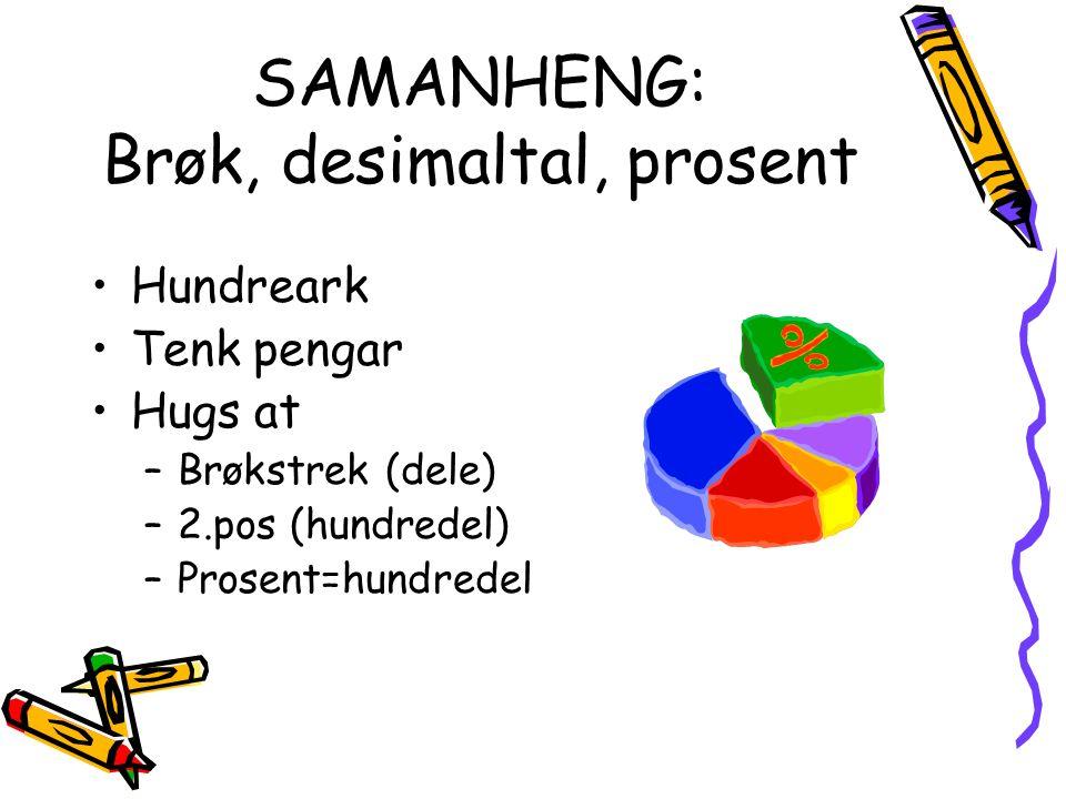 SAMANHENG: Brøk, desimaltal, prosent Hundreark Tenk pengar Hugs at –Brøkstrek (dele) –2.pos (hundredel) –Prosent=hundredel