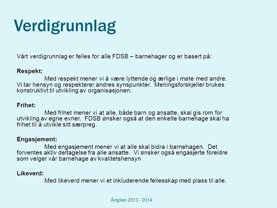 Årsplan 2012 - 2013 Vårt menneskesyn.