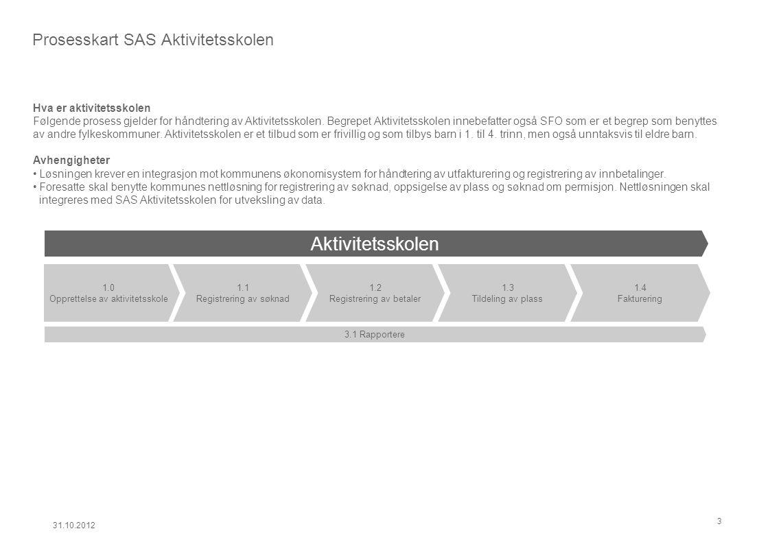 Prosess for aktivitetsskolen Kommunen har ansvaret for Aktivitetsskolen og registrerer informasjon om aktivitetsskolene i SAS.