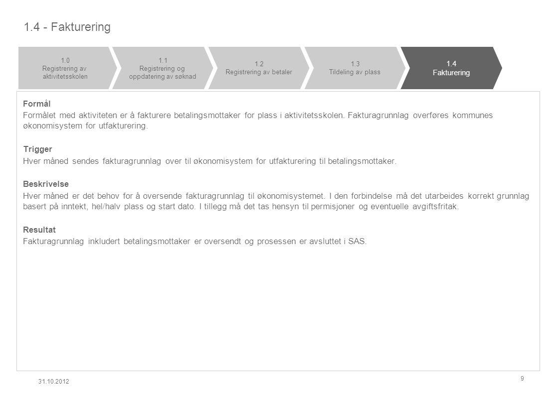 1.4 - Fakturering Formål Formålet med aktiviteten er å fakturere betalingsmottaker for plass i aktivitetsskolen. Fakturagrunnlag overføres kommunes øk