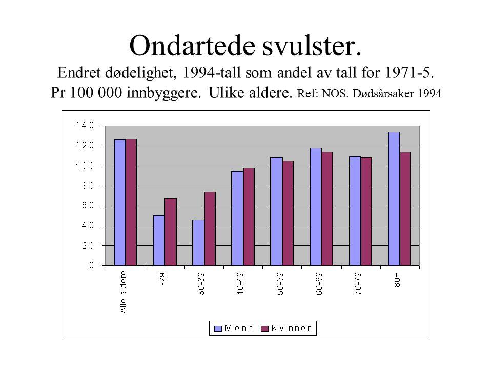 Idfentifisering av risk for cancer Screening, f.eks mammacancer (anbefalt for kvinner 55 år+), lite erfaring med gamle 75år+ Screening livmorhals: yngre kvinner Screnning prostata (PSA): Prøves ut i Norge, men fagfolk ikke enige Screening GI-cancer: ikke etablert.