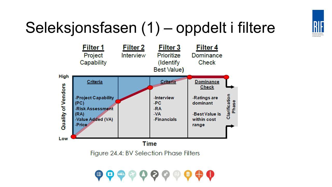 Seleksjonsfasen (1) – oppdelt i filtere