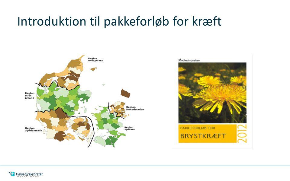 Overordnede resultater Danmark Antal patientforløb i pakkeforløb 1.