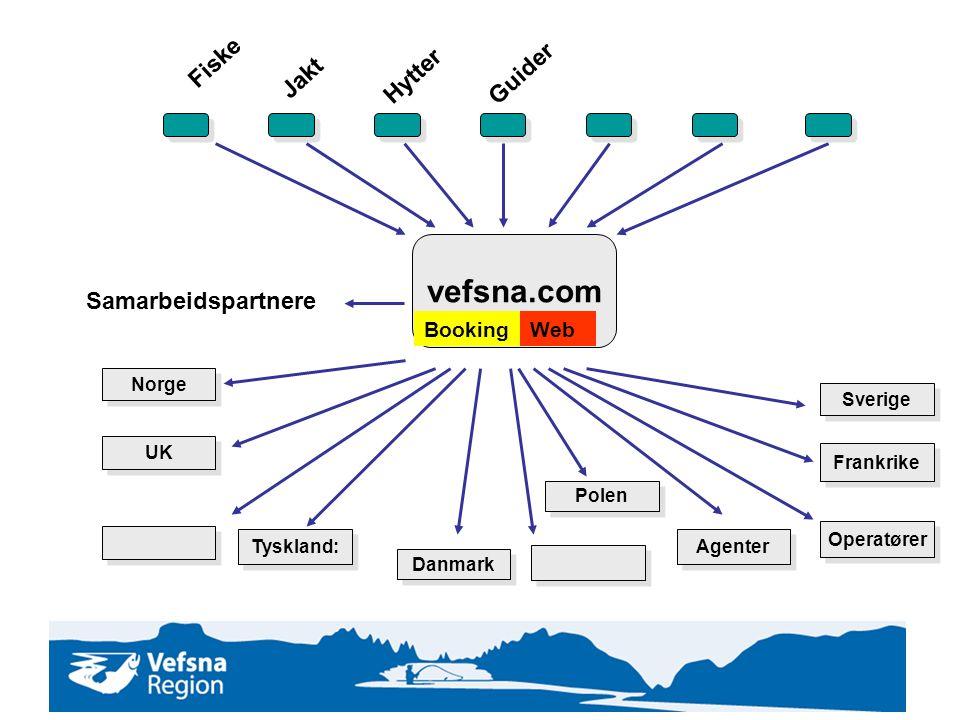 Tyskland: UK Frankrike Operatører Agenter Danmark Booking Jakt Fiske Hytter Guider Sverige Polen Norge Samarbeidspartnere Web