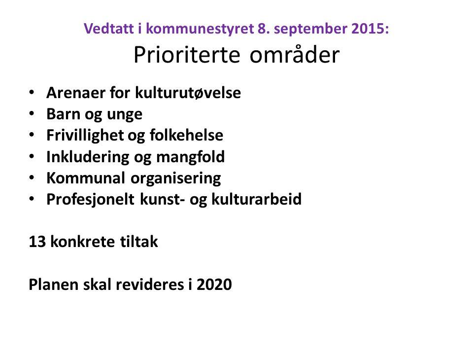 Vedtatt i kommunestyret 8. september 2015: Prioriterte områder Arenaer for kulturutøvelse Barn og unge Frivillighet og folkehelse Inkludering og mangf