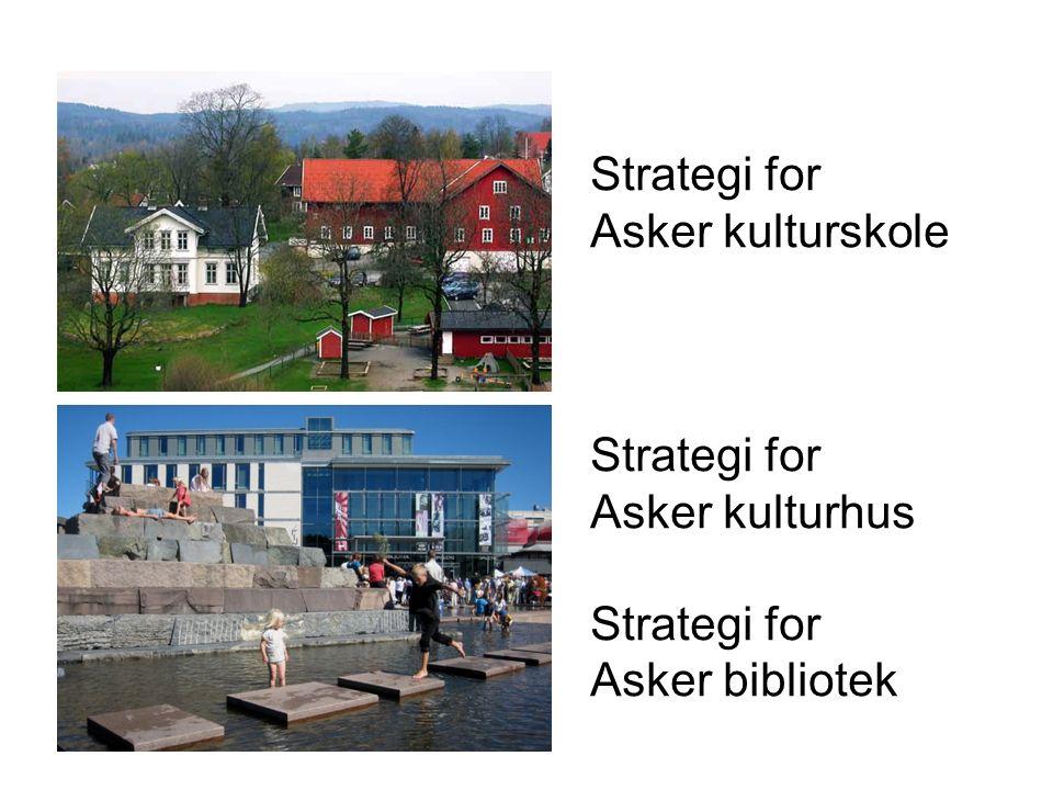 Kulturminneplan Folkehelseplan