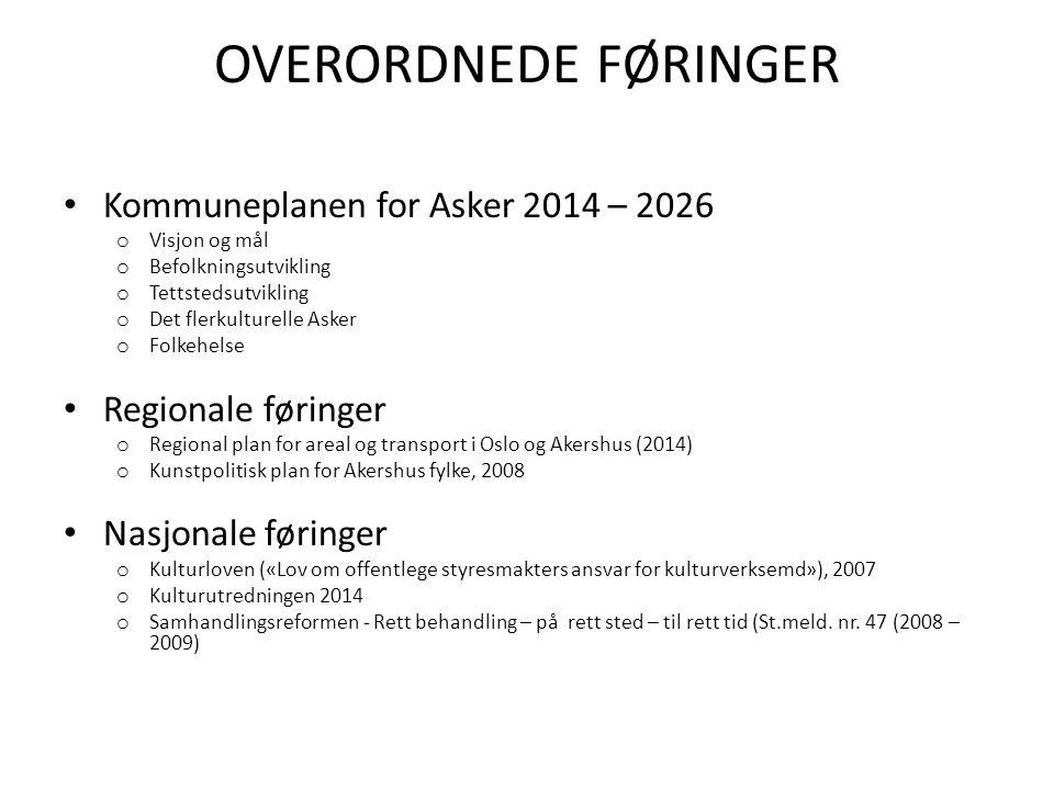 OVERORDNEDE FØRINGER Kommuneplanen for Asker 2014 – 2026 o Visjon og mål o Befolkningsutvikling o Tettstedsutvikling o Det flerkulturelle Asker o Folk
