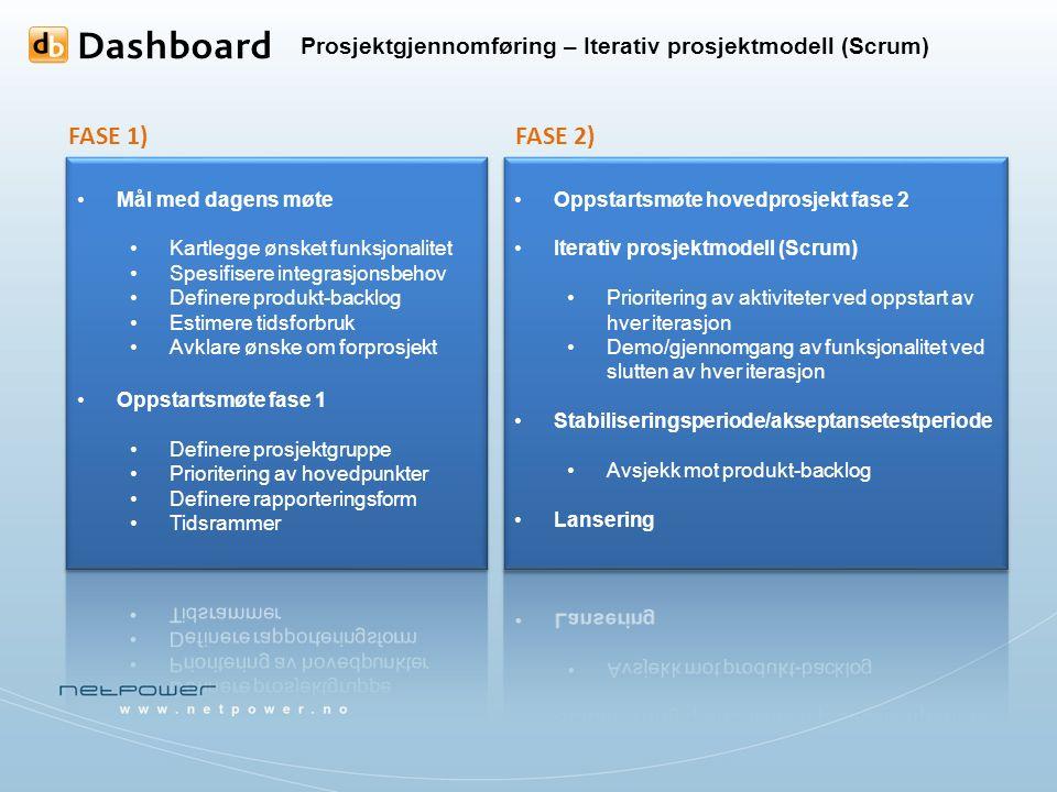 Prosjektgjennomføring – Iterativ prosjektmodell (Scrum) FASE 1)FASE 2)