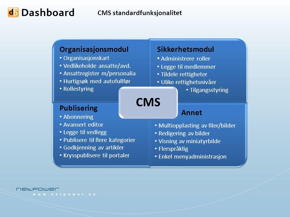 Organisasjonsmodul Organisasjonskart Vedlikeholde ansatte/avd.