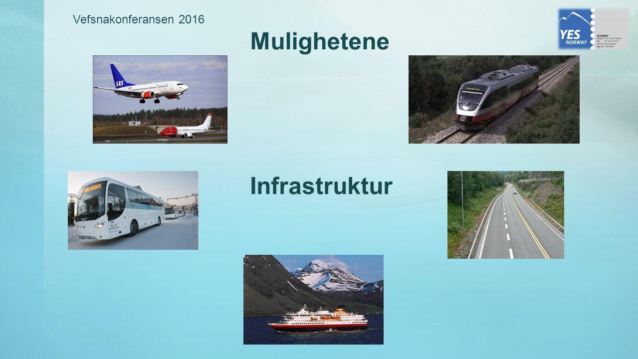 Vefsnakonferansen 2016 Infrastruktur Mulighetene