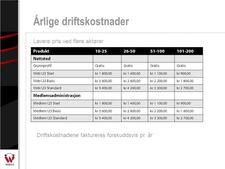 Årlige driftskostnader Produkt10-2526-5051-100101-200 Nettsted GrunnprofilGratis Web123 Startkr 1 800,00kr 1 400,00kr 1 100,00kr 900,00 Web123 Basiskr