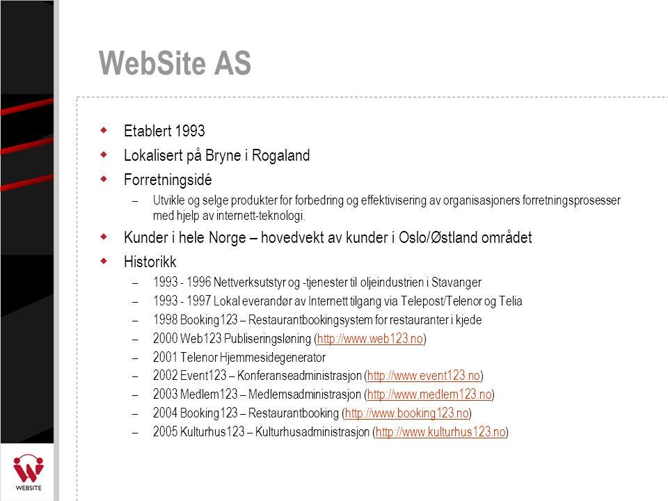 WebSite AS  Etablert 1993  Lokalisert på Bryne i Rogaland  Forretningsidé –Utvikle og selge produkter for forbedring og effektivisering av organisa