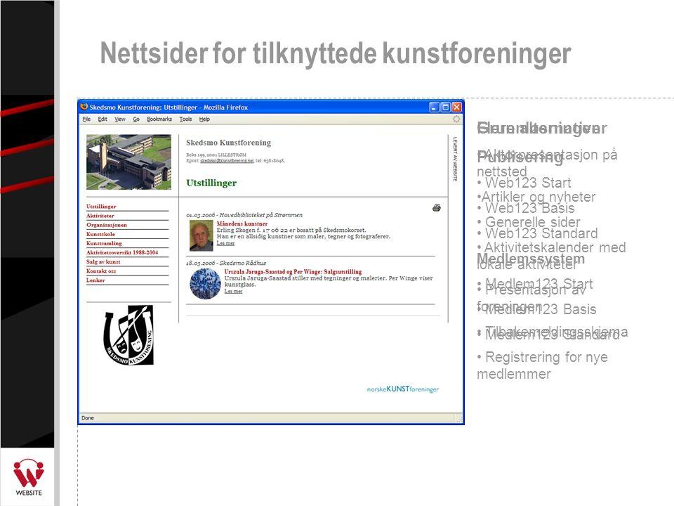 Nettsider for tilknyttede kunstforeninger Grunnløsningen Aktørpresentasjon på nettsted Artikler og nyheter Generelle sider Aktivitetskalender med loka