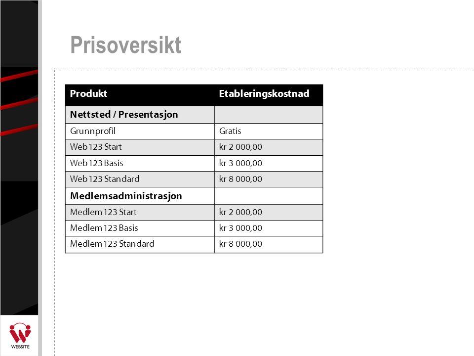 Prisoversikt ProduktEtableringskostnad Nettsted / Presentasjon GrunnprofilGratis Web123 Startkr 2 000,00 Web123 Basiskr 3 000,00 Web123 Standardkr 8 0